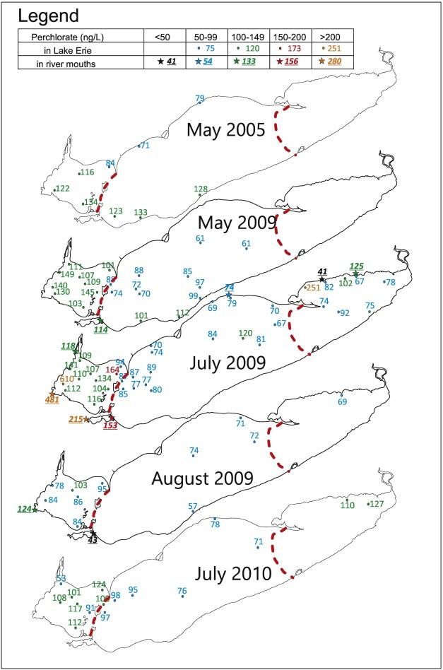 Perchlorate In Environmental Waters Of The Laurentian Great Lakes