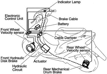 Development of motor actuated antilock brake system for light weight
