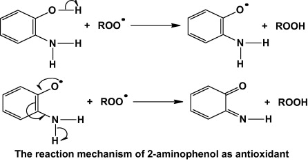 Image result for phenol antioxidant mechanism