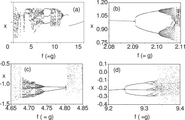 Bifurcations and chaos in two-coupled periodically driven