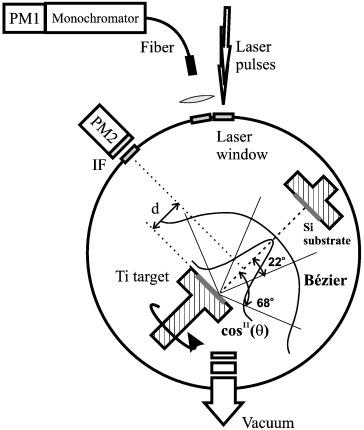 Floating Neutral Sub Panel Diagram
