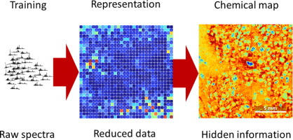 Application of self-organizing maps to the study of U-Zr-Ti ... on food maps, neural network, adaptive resonance theory, painting maps, science maps, advertising maps, hierarchical clustering, insurance maps, nonlinear dimensionality reduction, types of artificial neural networks, boltzmann machine, competitive learning, learning vector quantization, neural gas, recurrent neural network, artificial neural network, feedforward neural networks, philosophy maps, radial basis function network, dimensionality reduction, thinking maps, decision making maps, goal setting maps, networking maps, language maps, education maps, expectation–maximization algorithm, viewing maps, art maps, listening maps, teaching maps, k-means algorithm,