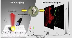 Review of the recent advances and applications of LIBS-based imaging