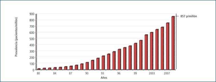 diabetes enfermedad renal crónica y riesgo de cáncer