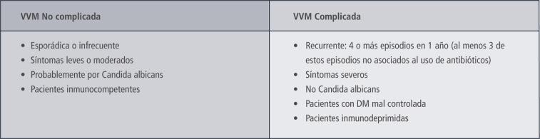 tratamiento de infección de levadura rectal masculina