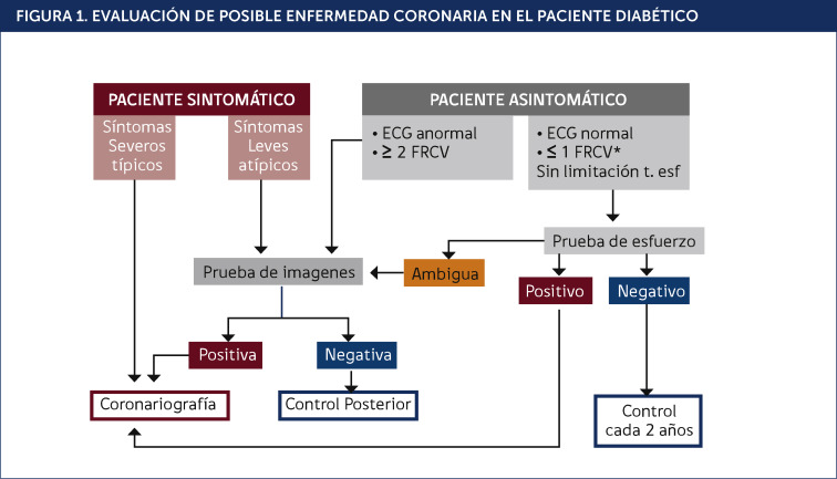 diabetes mellitus causa síntomas y tratamientos pdf download