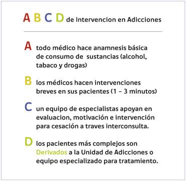 Psiquiatría De Enlace En Adicciones En El Hospital General
