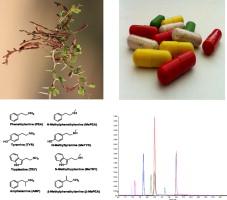 Determination Of Selected Biogenic Amines In Acacia Rigidula Plant