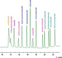 定性,并通过HPLC-UV使用西地那非作为唯一引用假药和膳食补充剂PDE-5抑制剂的定量分析