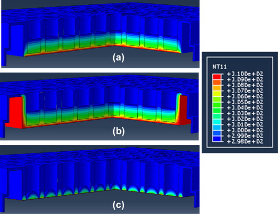 A direct heating model to overcome the edge effect in microplates ...