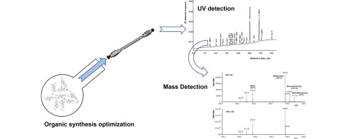 HPLC/UV/MS method application for the separation of