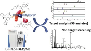 磷酸二酯酶5抑制剂为基础植物性膳食补充剂可能掺假的分析:在捷克市场上现有制剂广泛的调查