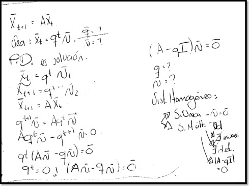 Teaching eigenvalues and eigenvectors using models and APOS