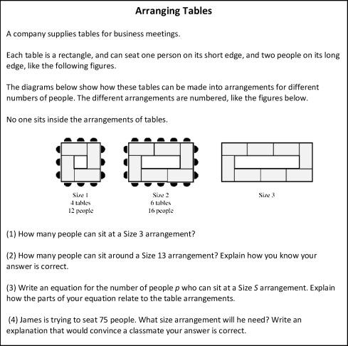 Capturing And Characterizing Students Strategic Algebraic