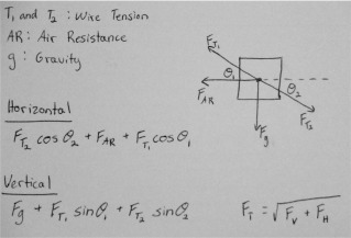 pltw activity 4.1 mathematical modeling answer key