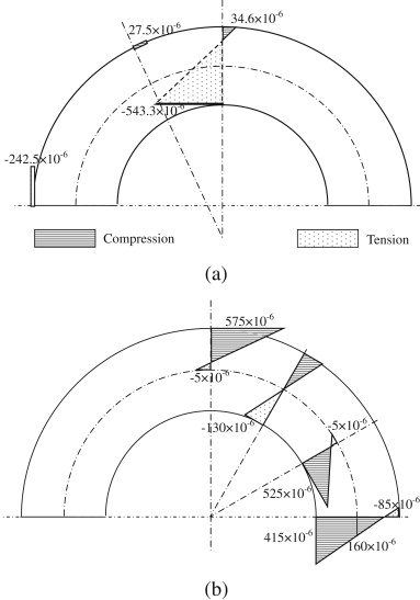 Dynamic Responses Of Buried Arch Structure Subjected To Subsurface