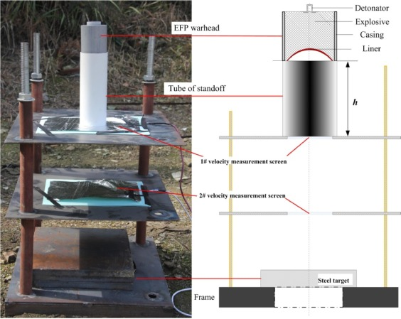 The influence of liner material on the dynamic response of