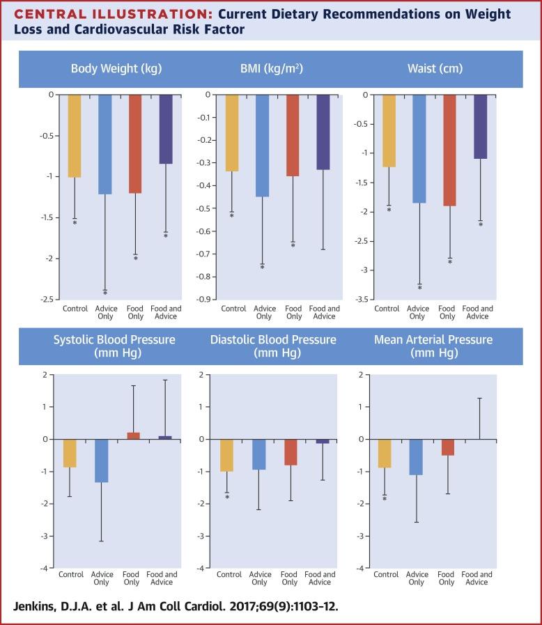 Hydroxycut fat burner effects
