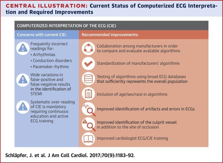 Descargar manual ecg gratis pdf
