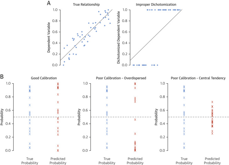 Artificial Intelligence in Cardiology - ScienceDirect