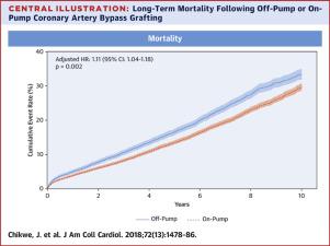 off-pump coronary artery bypass procedure