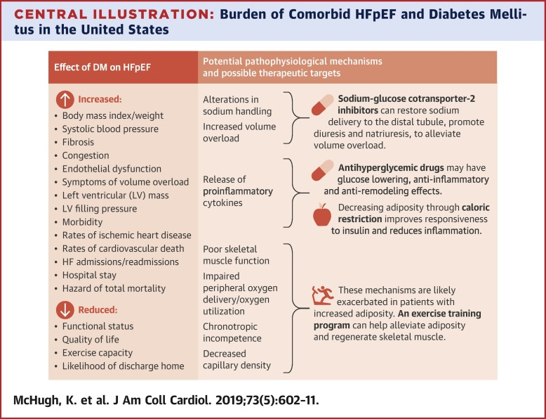 Diabetes and cardiovascular disease Case Study by diabetesasia.org