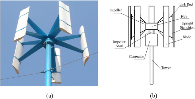 Numerical optimization of the asymmetric blades mounted on a