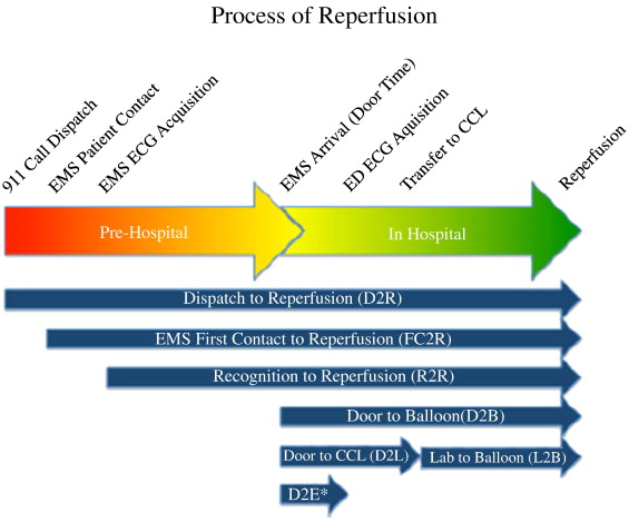 EMR Return on Investment (ROI) :: Health Technology Review