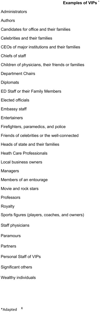 The care of VIPs in the emergency department: Triage, treatment and