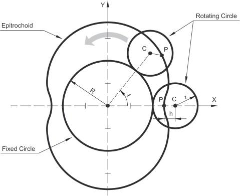 Horizontal Cnc Mill Diagram