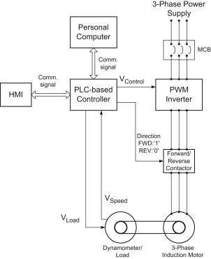 Blog archives linoavelo amx to pwm converters fandeluxe Images