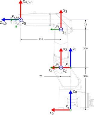 Robot calibration using a portable photogrammetry system