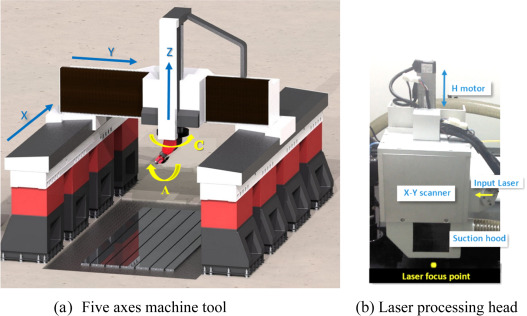 Large scale layering laser surface texturing system based on high