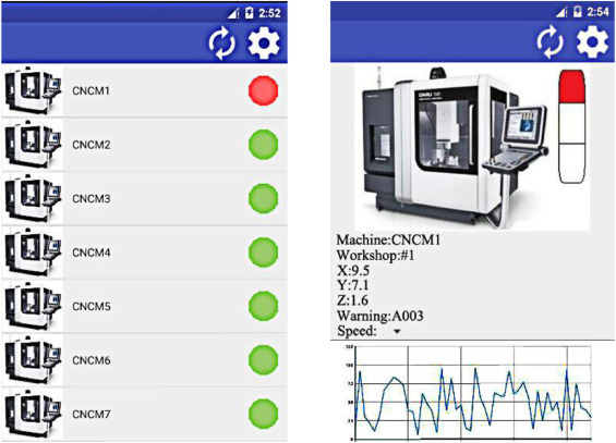 A method of NC machine tools intelligent monitoring system