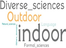 Ubiquitous learning: A systematic review - ScienceDirect