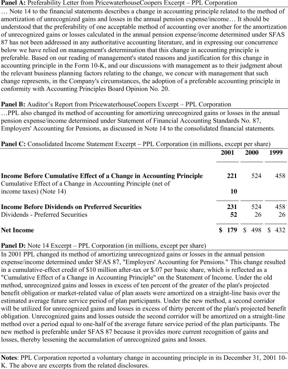 Voluntary changes in accounting principle: Literature review