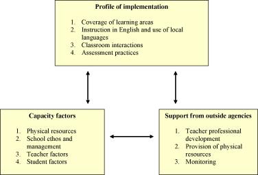 curriculum reforms in uganda