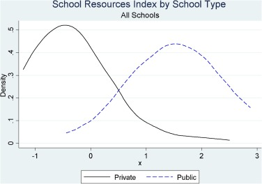 Adolescent girls' primary school mobility and educational