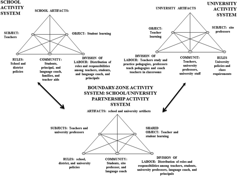 roles responsibilities and boundaries of a teacher