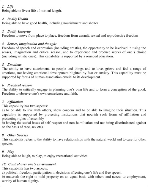 Good Persuasive Essay Topics For High School  Download Fullsize Image English Literature Essay Topics also Custom Assignment Writing Creating The Good Life A Wellbeing Perspective On Cultural Value In  Essay About Good Health