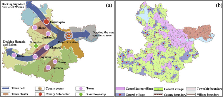Characterising The Hierarchical Structure Of Urban Rural System At