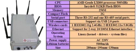 User density sensitive P2P streaming in wireless mesh networks