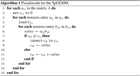 A framework for general sparse matrix–matrix multiplication on GPUs