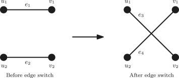 Parallel algorithms for switching edges in heterogeneous