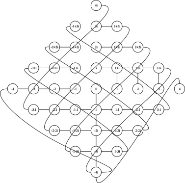 Node-independent spanning trees in Gaussian networks