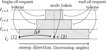 Communication-free massively distributed graph generation
