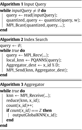 Large-scale parallel similarity search with Product Quantization for
