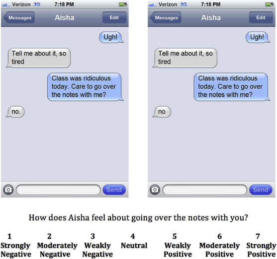 Period text messages  How to Backup Text Messages on iPhone