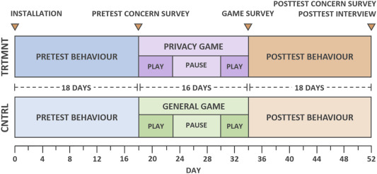 Smartwatch games: Encouraging privacy-protective behaviour in a