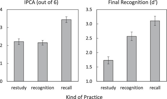 Why is free recall practice more effective than recognition